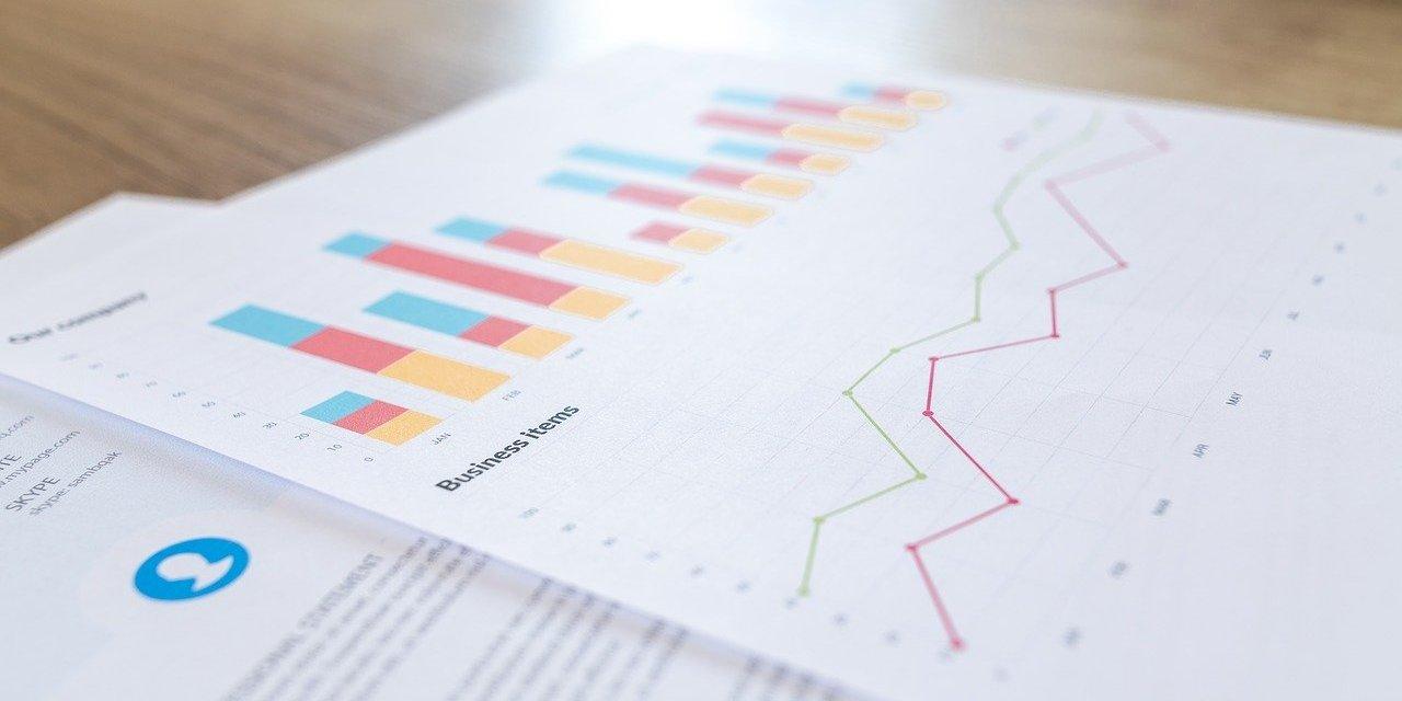 Finanz Grafiken